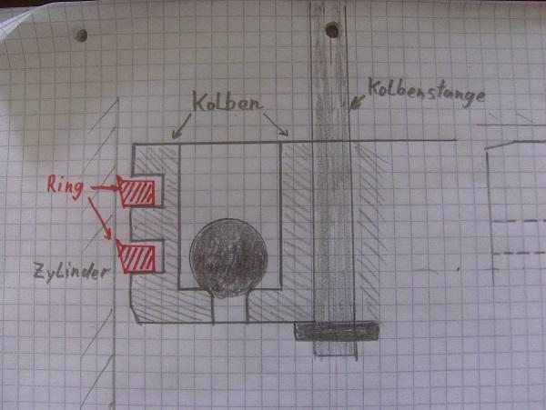 Kolbenpumpe Für Windrad Oder Einfach Gartenpumpeeine Idee