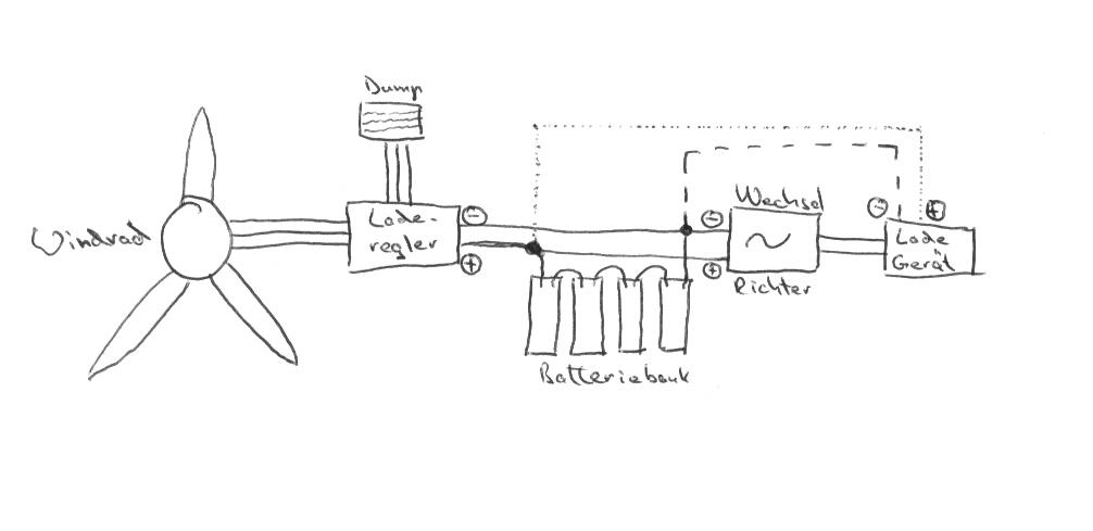 Fantastisch Schaltplan Für Wechselrichter Fotos - Elektrische ...