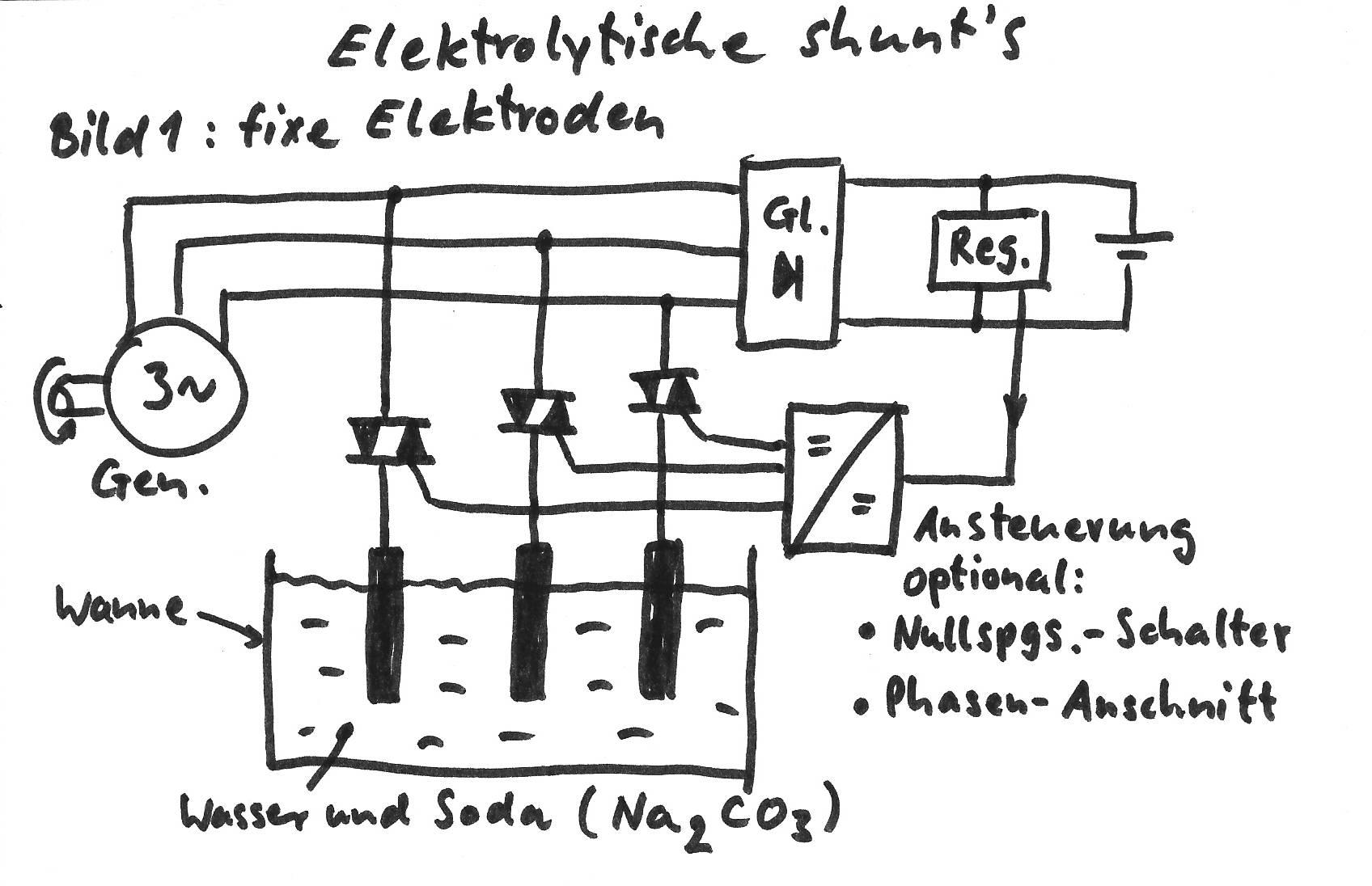 elektrolytischer shunt f r drehstrom generatoren www. Black Bedroom Furniture Sets. Home Design Ideas